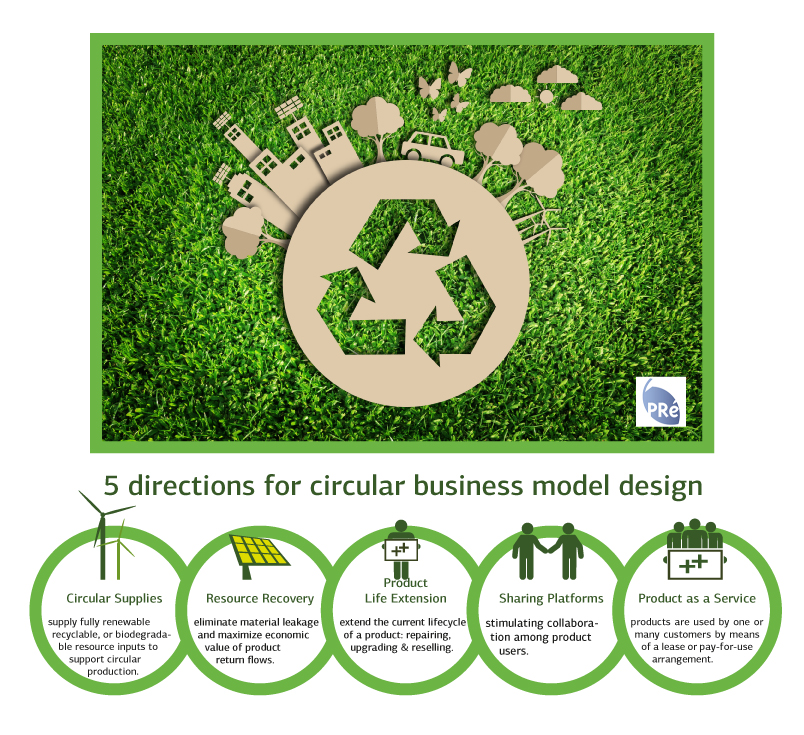 5 ways to Circular Economy and LCA