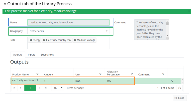 Library Process Output Tab